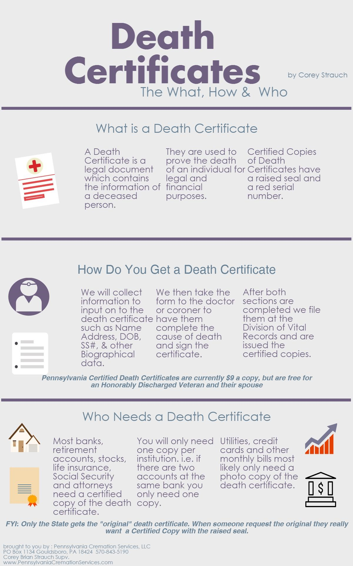 Death Cert Info The Pennsylvania Cremation Services